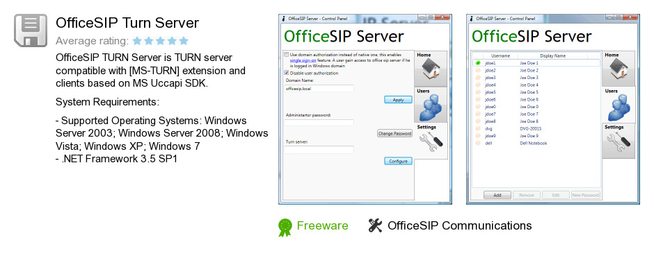 OfficeSIP Turn Server