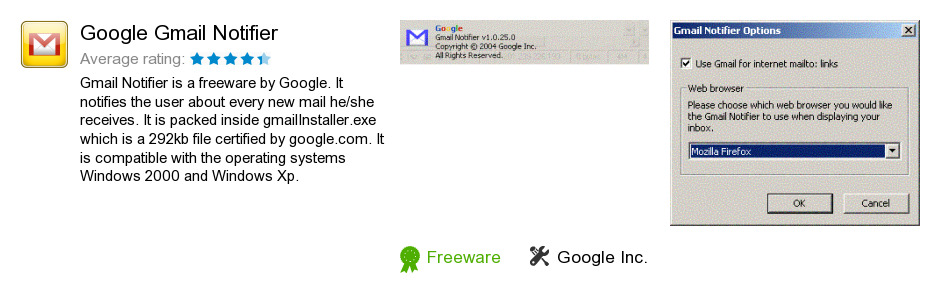 Google Gmail Notifier