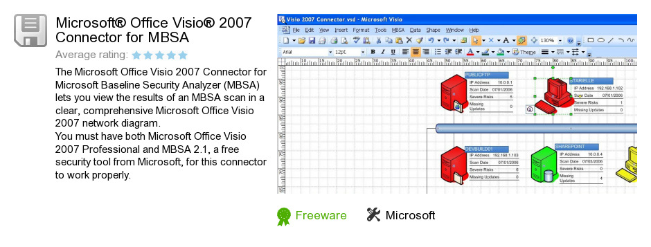 Microsoft® Office Visio® 2007 Connector for MBSA