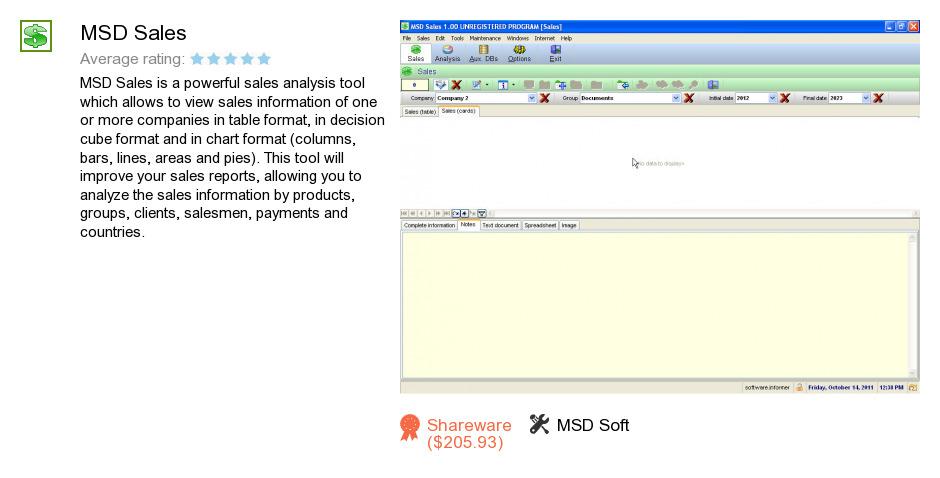 MSD Sales
