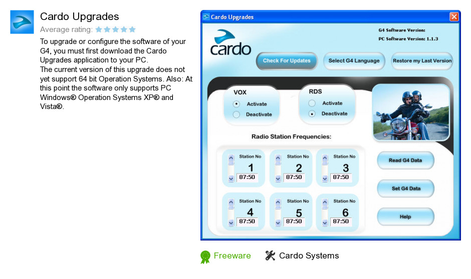 Cardo Upgrades