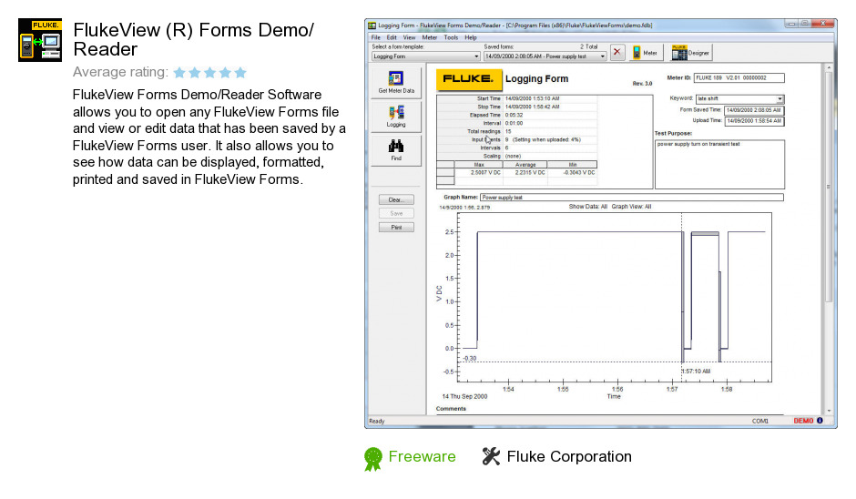 FlukeView (R) Forms Demo/Reader