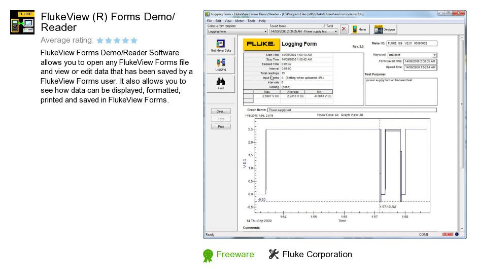 FlukeView (R) Forms Demo/Reader