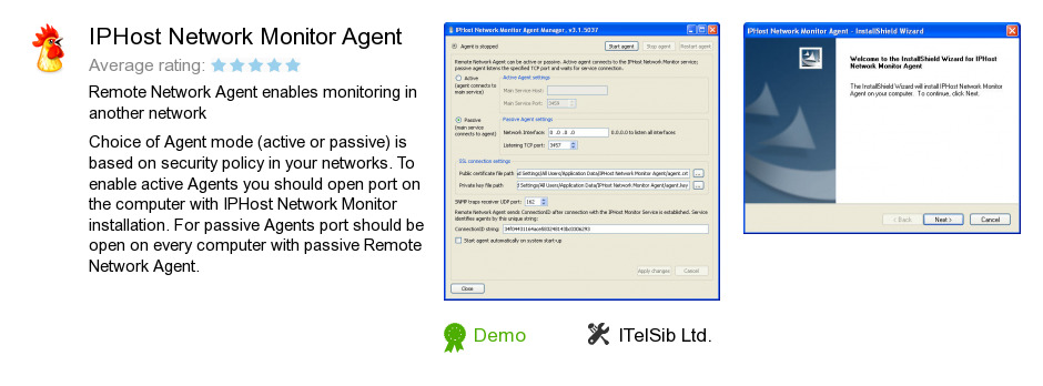 IPHost Network Monitor Agent