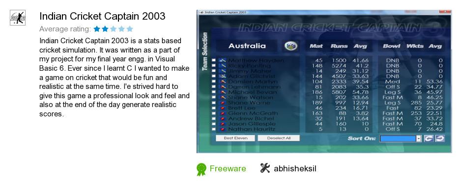 Indian Cricket Captain 2003