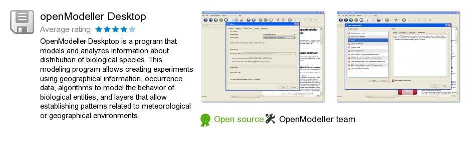 OpenModeller Desktop