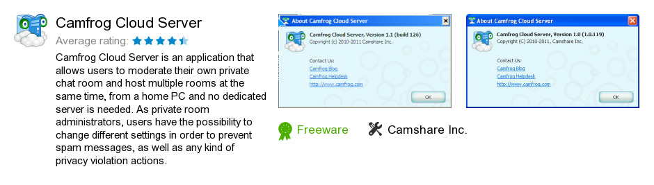 Camfrog Cloud Server
