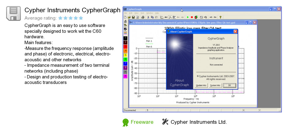 Cypher Instruments CypherGraph