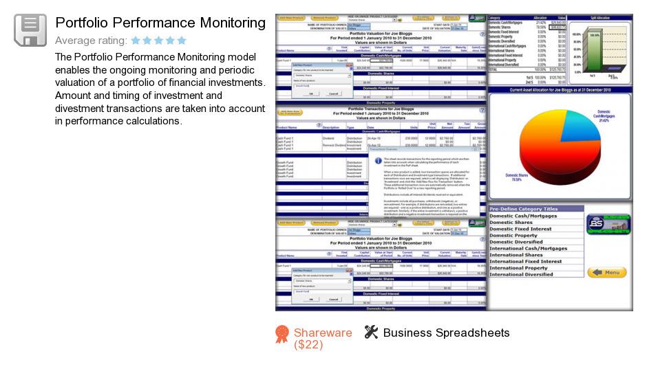 Portfolio Performance Monitoring
