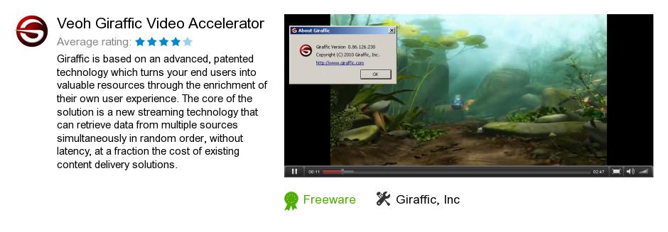 Veoh Giraffic Video Accelerator