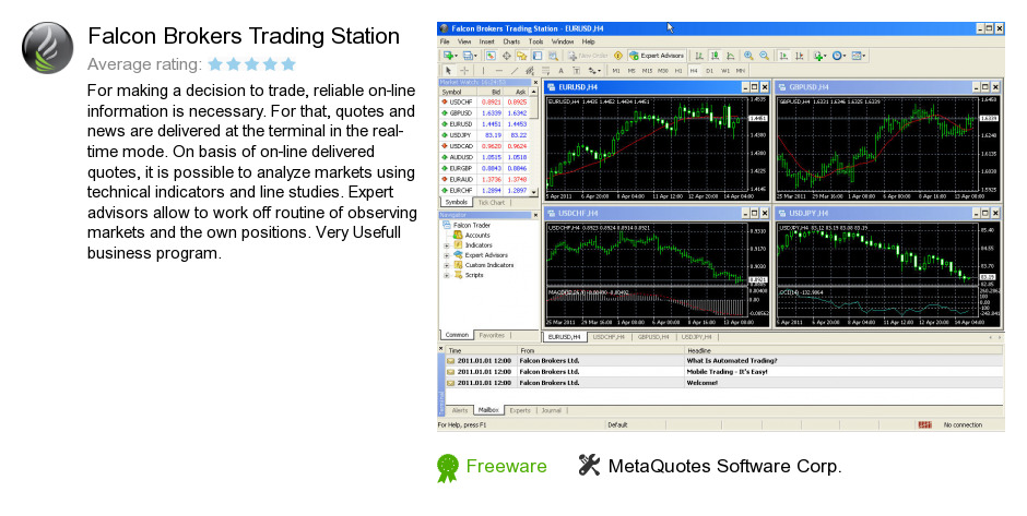 Falcon trading systems reviews