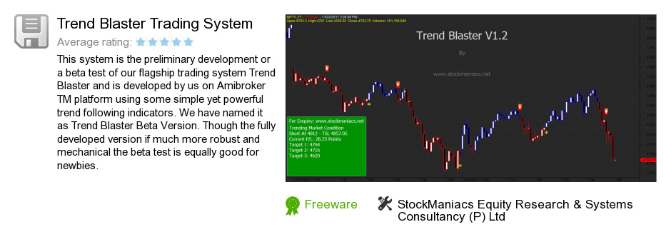 Stockmaniacs trading system download
