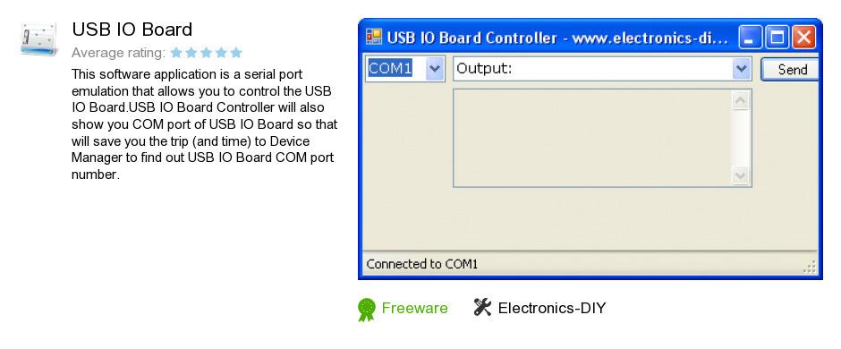 USB IO Board