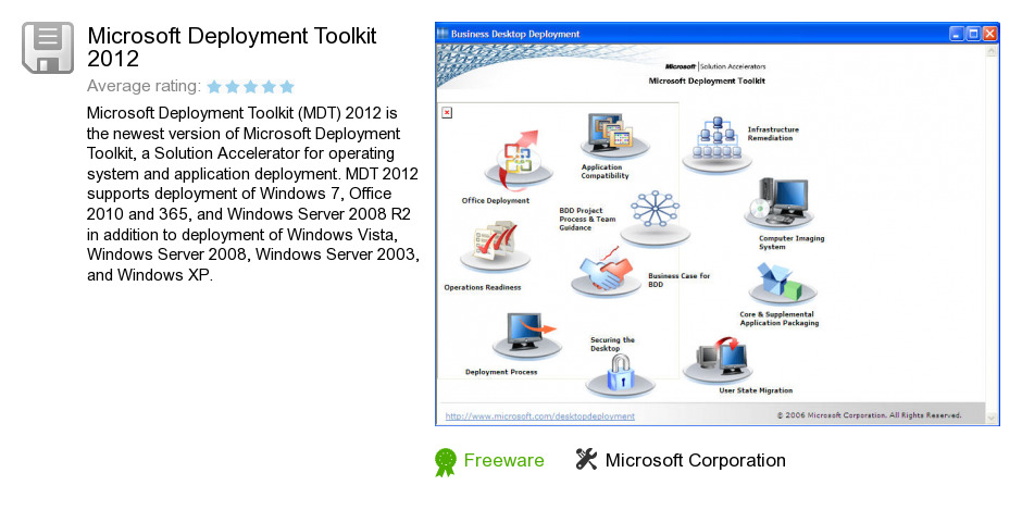 Microsoft Deployment Toolkit 2012