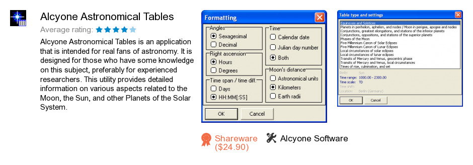 Alcyone Astronomical Tables
