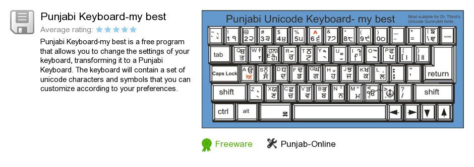 Punjabi Keyboard-my best
