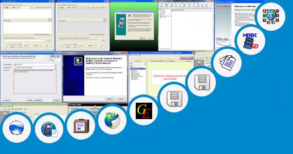 Image Result For Download Style Keyboard Korg Pa Sd Gratis