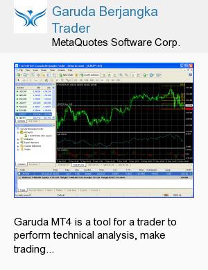 Garuda Berjangka Trader