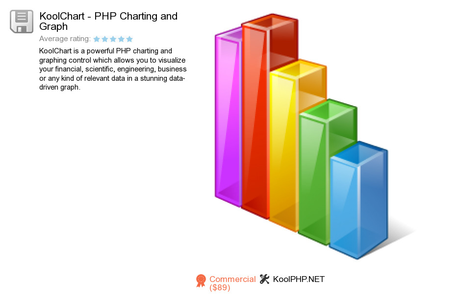 KoolChart - PHP Charting and Graph