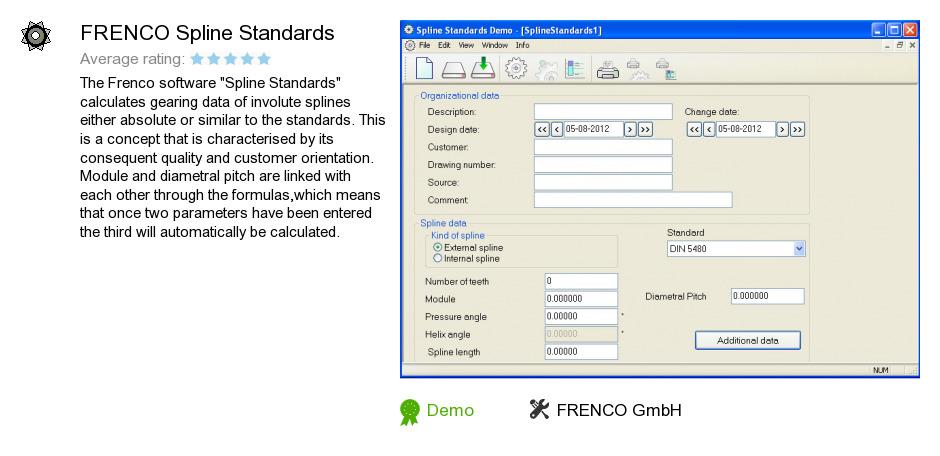 FRENCO Spline Standards
