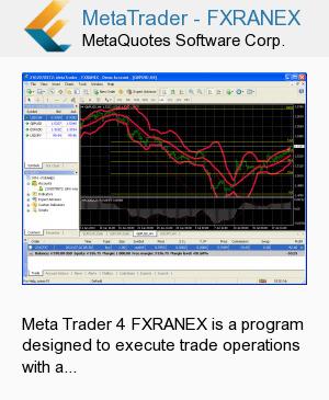 MetaTrader - FXRANEX