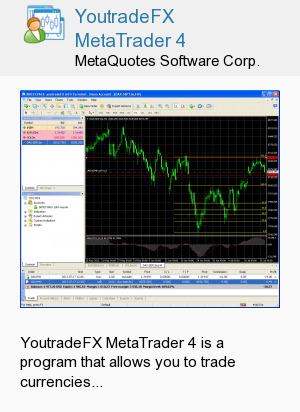 YoutradeFX MetaTrader 4