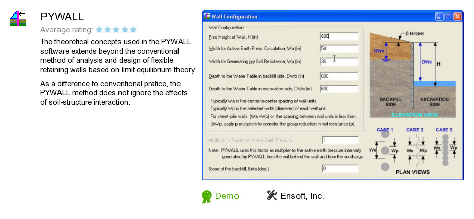 PYWALL