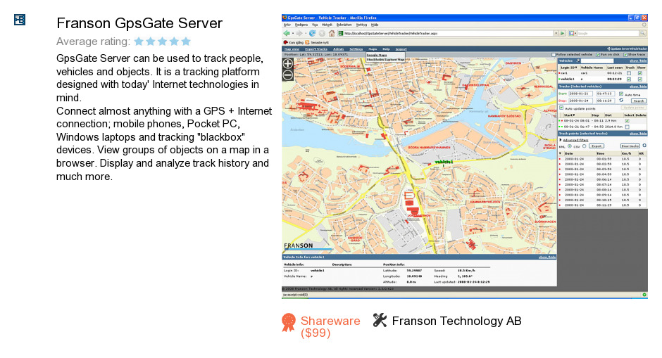 Franson GpsGate Server