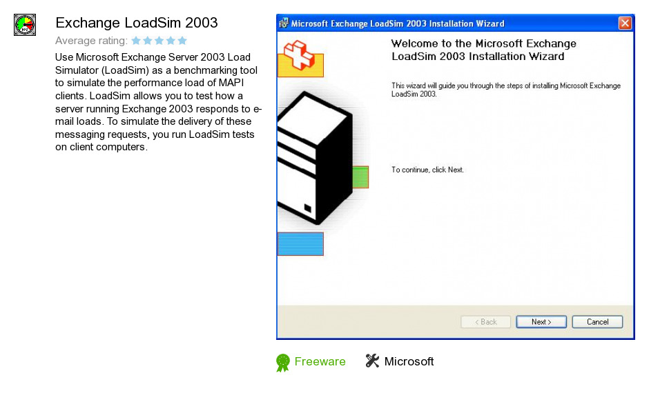 Exchange LoadSim 2003