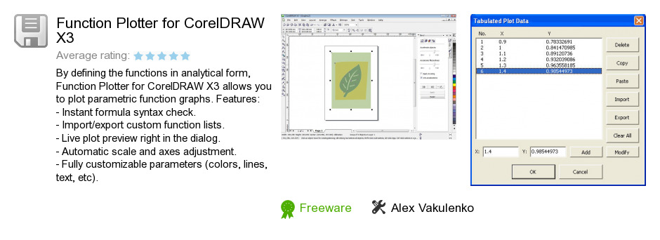 Function Plotter for CorelDRAW X3