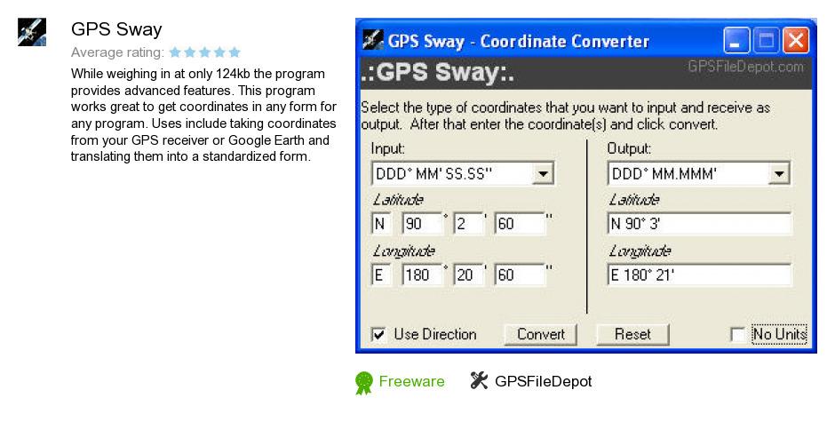 GPS Sway