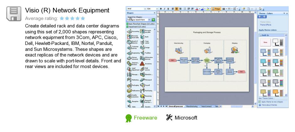 Visio (R) Network Equipment