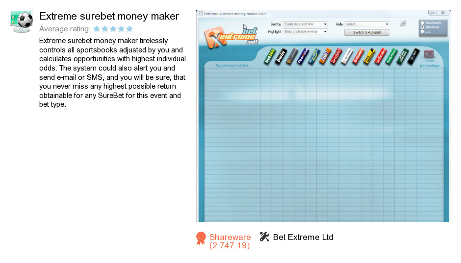 Extreme surebet money maker