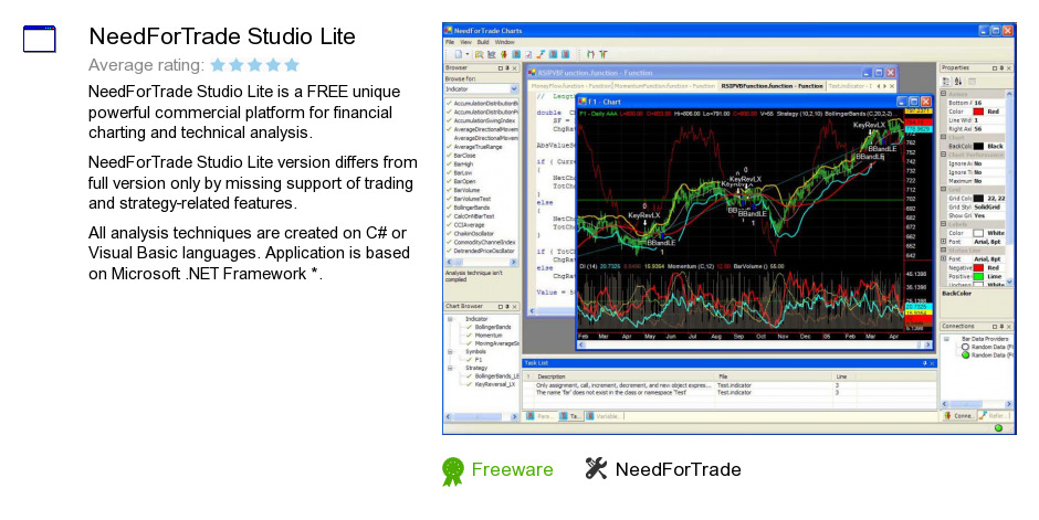 NeedForTrade Studio Lite