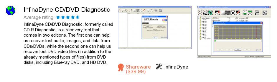 InfinaDyne CD/DVD Diagnostic