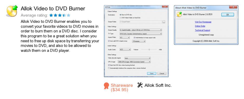 Allok Video to DVD Burner