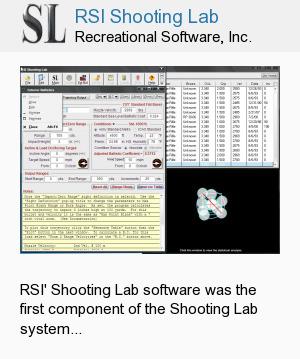 RSI Shooting Lab