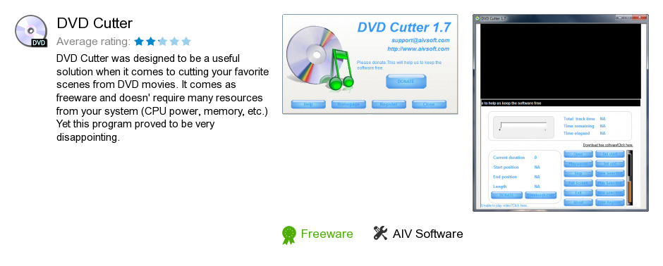 AIV DVD Cutter