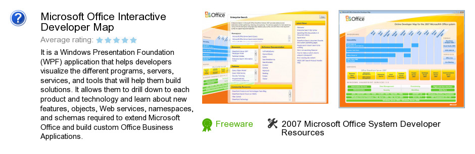 Microsoft Office Interactive Developer Map