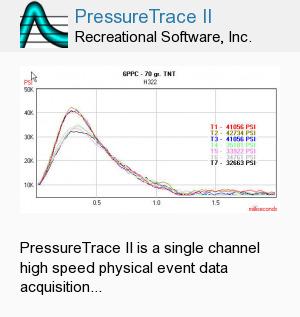 PressureTrace II