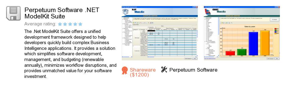Perpetuum Software .NET ModelKit Suite