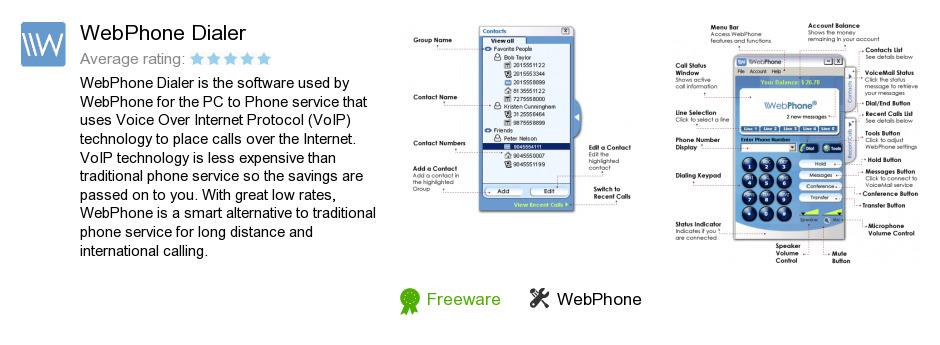 WebPhone Dialer