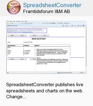 SpreadsheetConverter