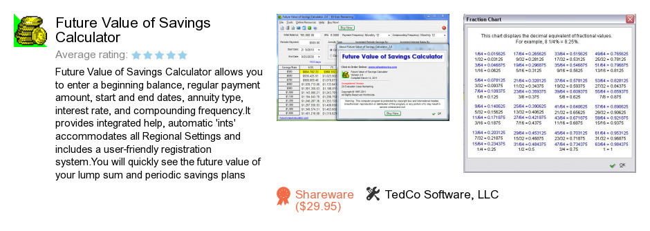 Future Value of Savings Calculator