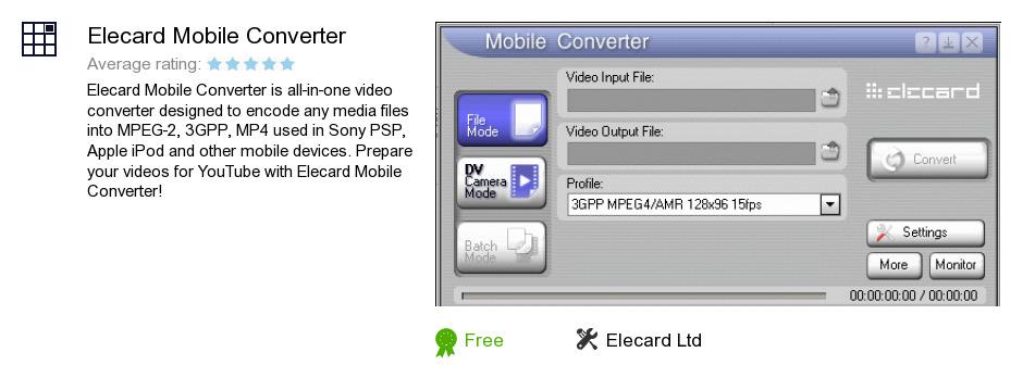Elecard Mobile Converter