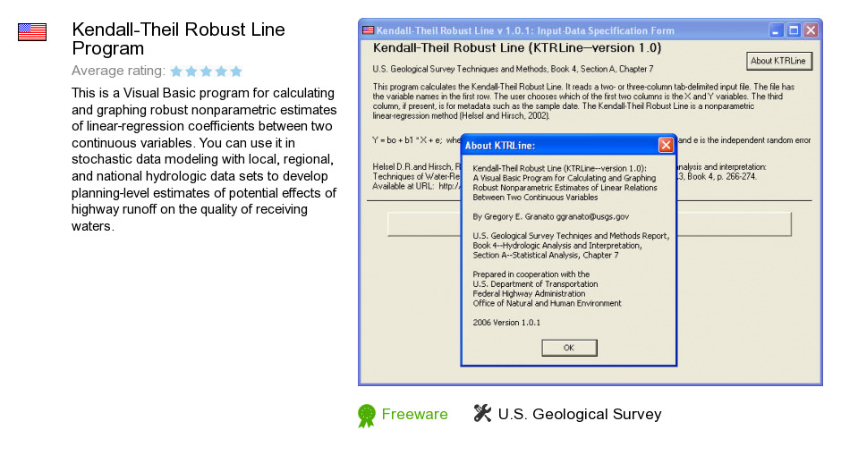 Kendall-Theil Robust Line Program