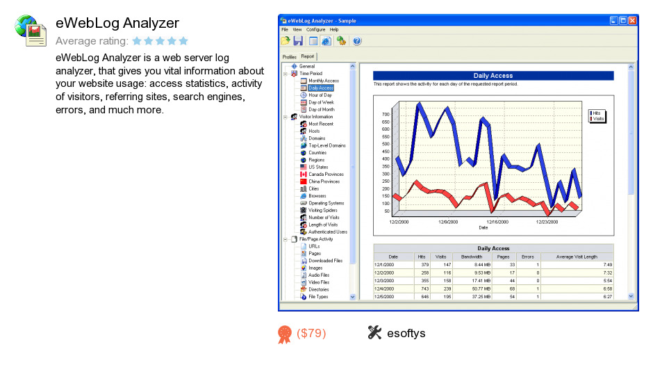 EWebLog Analyzer