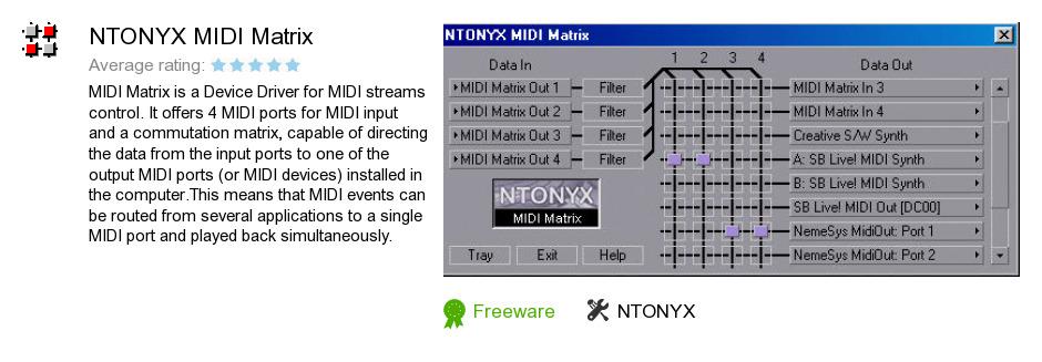 NTONYX MIDI Matrix