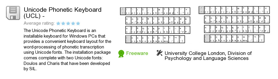 Unicode Phonetic Keyboard (UCL) -