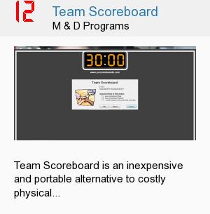 Team Scoreboard